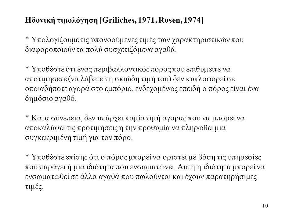 Ηδονική τιμολόγηση [Griliches, 1971, Rosen, 1974]